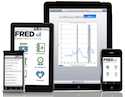 Devices showing FRED App
