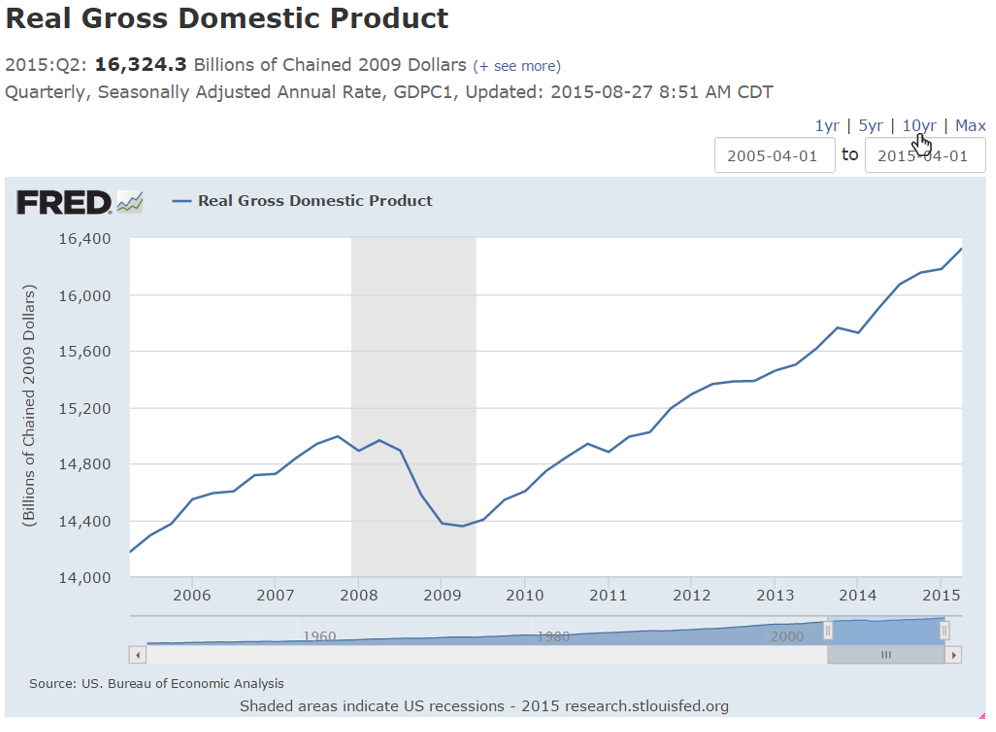 real_gdp_10_year